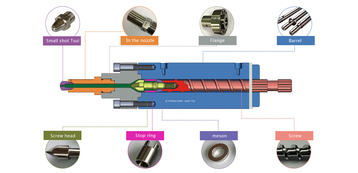Injection molding machine screw product diagram